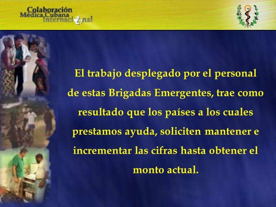 GUATEMALA 5 – Noviembre- 1998 HONDURAS 3 – Noviembre -1998 NICARAGUA 12 – Noviembre- 1998 HAITÍ 4 – Diciembre - 1998