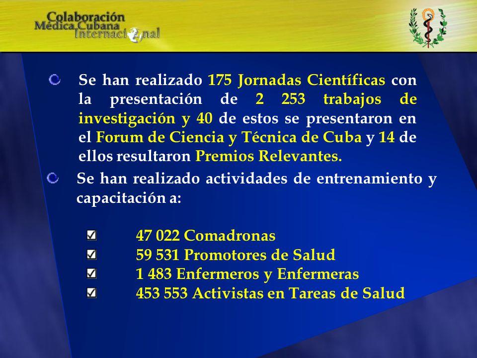 PACIENTES ATENDIDOS INTERVENCIONES QUIRÚRGICAS PARTOS DOSIS DE VACUNAS TERRENOS ACTIVIDADES EDUCATIVAS VIDAS SALVADAS 42 451 459 509 420 481 309 6 443 053 8 222 758 12 108 799 629 791