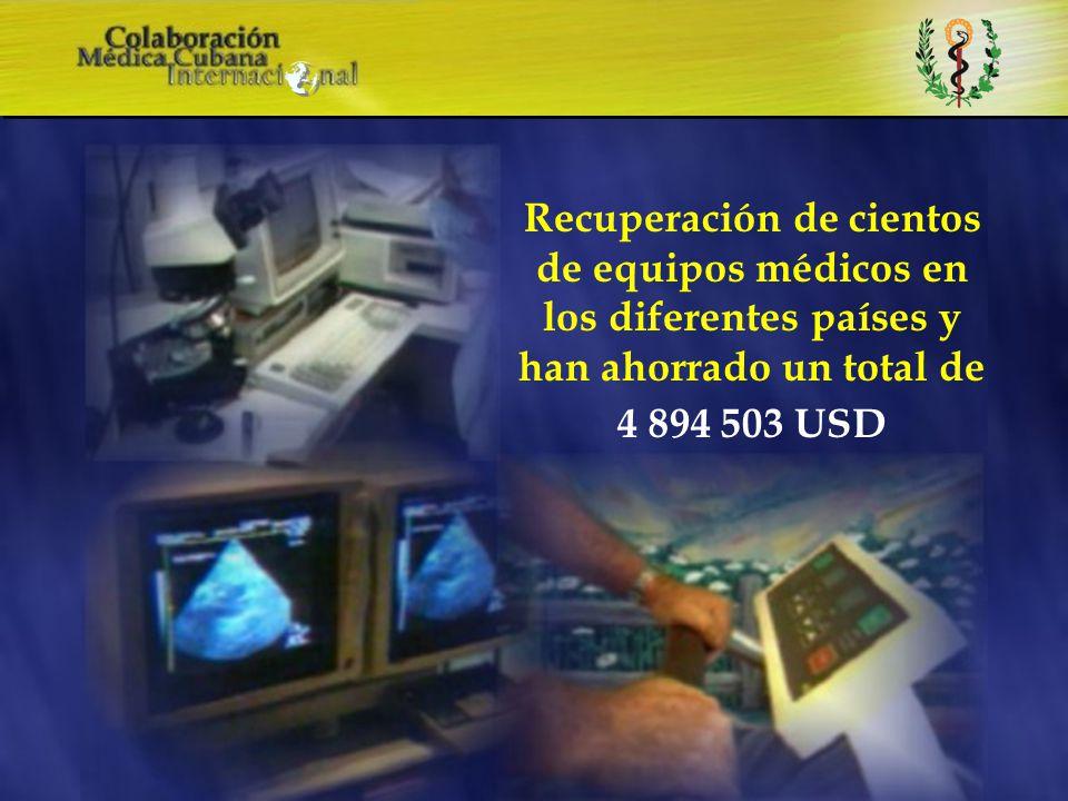 Se han realizado actividades de entrenamiento y capacitación a: 47 022 Comadronas 59 531 Promotores de Salud 1 483 Enfermeros y Enfermeras 453 553 Activistas en Tareas de Salud Se han realizado 175 Jornadas Científicas con la presentación de 2 253 trabajos de investigación y 40 de estos se presentaron en el Forum de Ciencia y Técnica de Cuba y 14 de ellos resultaron Premios Relevantes.