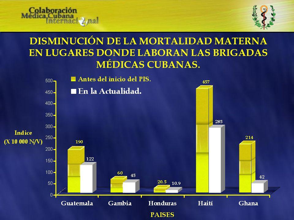 DISMINUCIÓN DE LA MORTALIDAD INFANTIL EN LUGARES DONDE LABORAN LAS BRIGADAS MÉDICAS CUBANAS