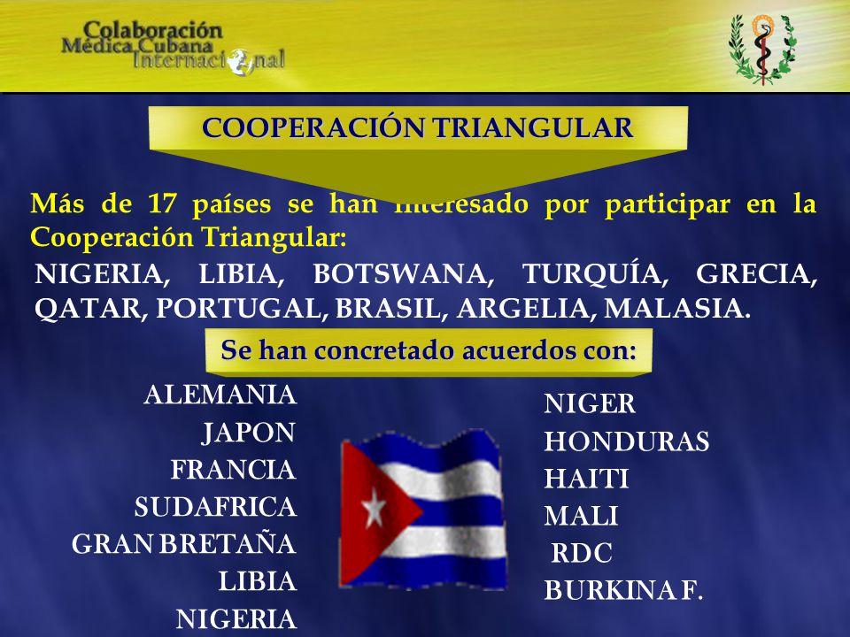 FORMACIÓN DE PROFESIONALES DE LA SALUD A TRAVÉS DEL PIS Estudian en la Escuela Latinoamericana de Medicina (ELAM) 7 450 jóvenes de 24 países, incluidos 54 estudiantes de EE.UU.