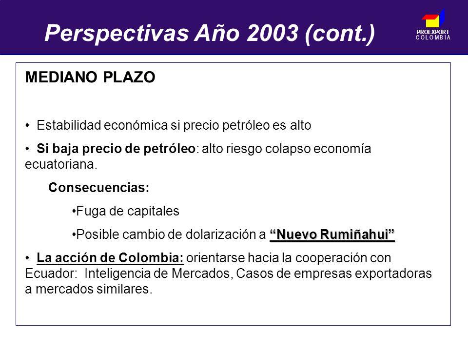 PROEXPORT C O L O M B I A MEDIANO PLAZO Estabilidad económica si precio petróleo es alto Si baja precio de petróleo: alto riesgo colapso economía ecuatoriana.
