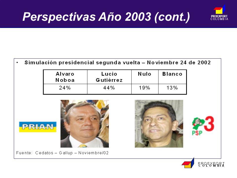 PROEXPORT C O L O M B I A Perspectivas Año 2003 (cont.)