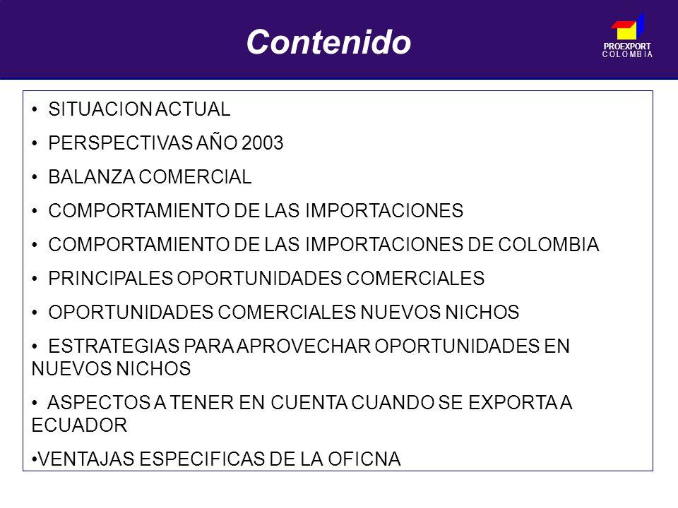 PROEXPORT C O L O M B I A SITUACION ACTUAL PERSPECTIVAS AÑO 2003 BALANZA COMERCIAL COMPORTAMIENTO DE LAS IMPORTACIONES COMPORTAMIENTO DE LAS IMPORTACIONES DE COLOMBIA PRINCIPALES OPORTUNIDADES COMERCIALES OPORTUNIDADES COMERCIALES NUEVOS NICHOS ESTRATEGIAS PARA APROVECHAR OPORTUNIDADES EN NUEVOS NICHOS ASPECTOS A TENER EN CUENTA CUANDO SE EXPORTA A ECUADOR VENTAJAS ESPECIFICAS DE LA OFICNA Contenido
