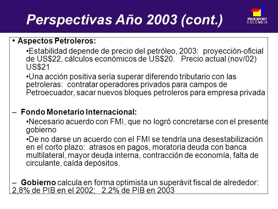 PROEXPORT C O L O M B I A Aspectos Petroleros: Estabilidad depende de precio del petróleo, 2003: proyección-oficial de US$22, cálculos económicos de US$20.