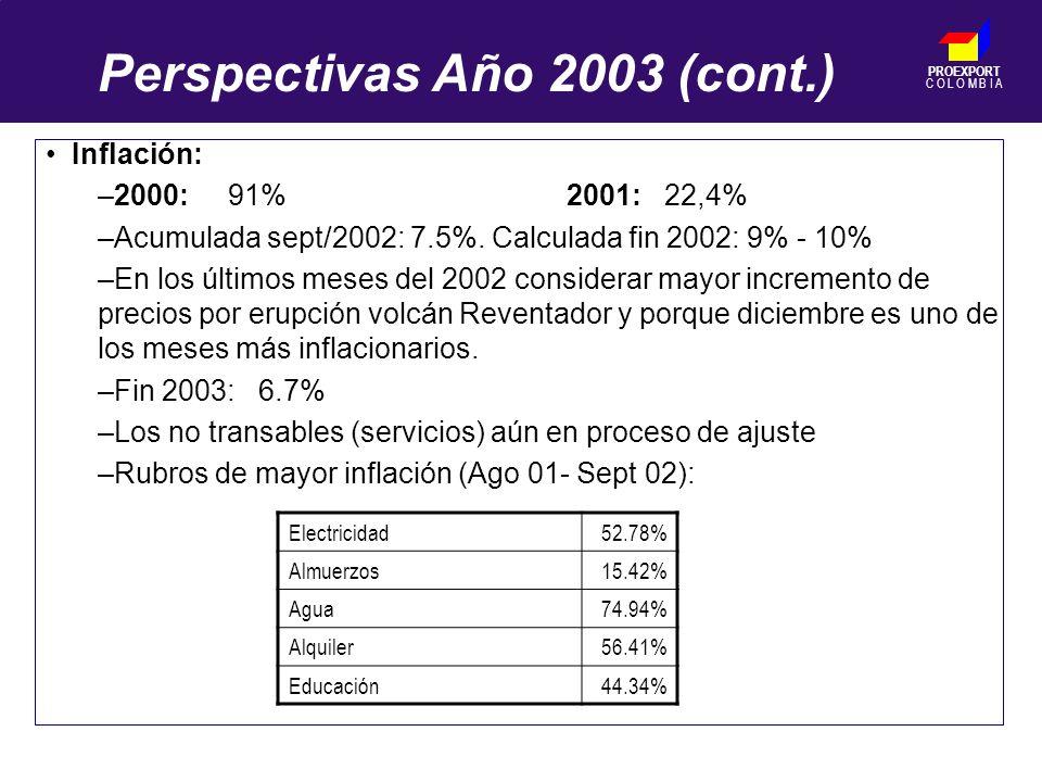 PROEXPORT C O L O M B I A Inflación: –2000: 91%2001: 22,4% –Acumulada sept/2002: 7.5%.