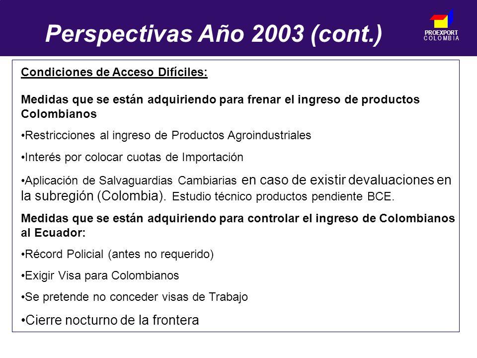 PROEXPORT C O L O M B I A Condiciones de Acceso Difíciles: Medidas que se están adquiriendo para frenar el ingreso de productos Colombianos Restricciones al ingreso de Productos Agroindustriales Interés por colocar cuotas de Importación Aplicación de Salvaguardias Cambiarias en caso de existir devaluaciones en la subregión (Colombia).