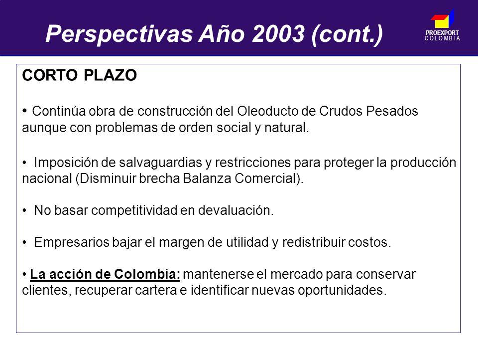PROEXPORT C O L O M B I A CORTO PLAZO Continúa obra de construcción del Oleoducto de Crudos Pesados aunque con problemas de orden social y natural.