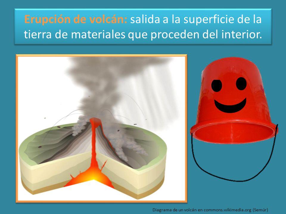Erupción de volcán: salida a la superficie de la tierra de materiales que proceden del interior.