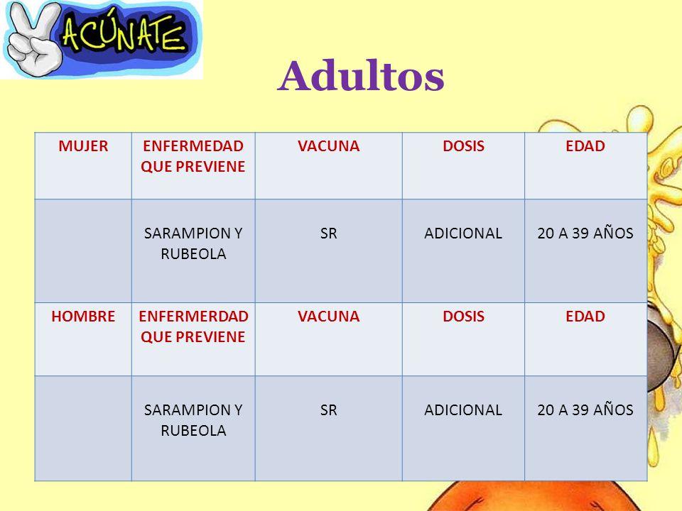 Adultos MUJERENFERMEDAD QUE PREVIENE VACUNADOSISEDAD SARAMPION Y RUBEOLA SRADICIONAL20 A 39 AÑOS HOMBREENFERMERDAD QUE PREVIENE VACUNADOSISEDAD SARAMPION Y RUBEOLA SRADICIONAL20 A 39 AÑOS