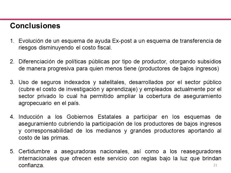 21 Conclusiones 1.Evolución de un esquema de ayuda Ex-post a un esquema de transferencia de riesgos disminuyendo el costo fiscal.