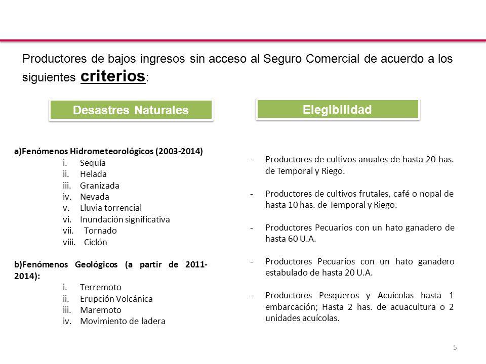 5 Productores de bajos ingresos sin acceso al Seguro Comercial de acuerdo a los siguientes criterios : a)Fenómenos Hidrometeorológicos (2003-2014) i.