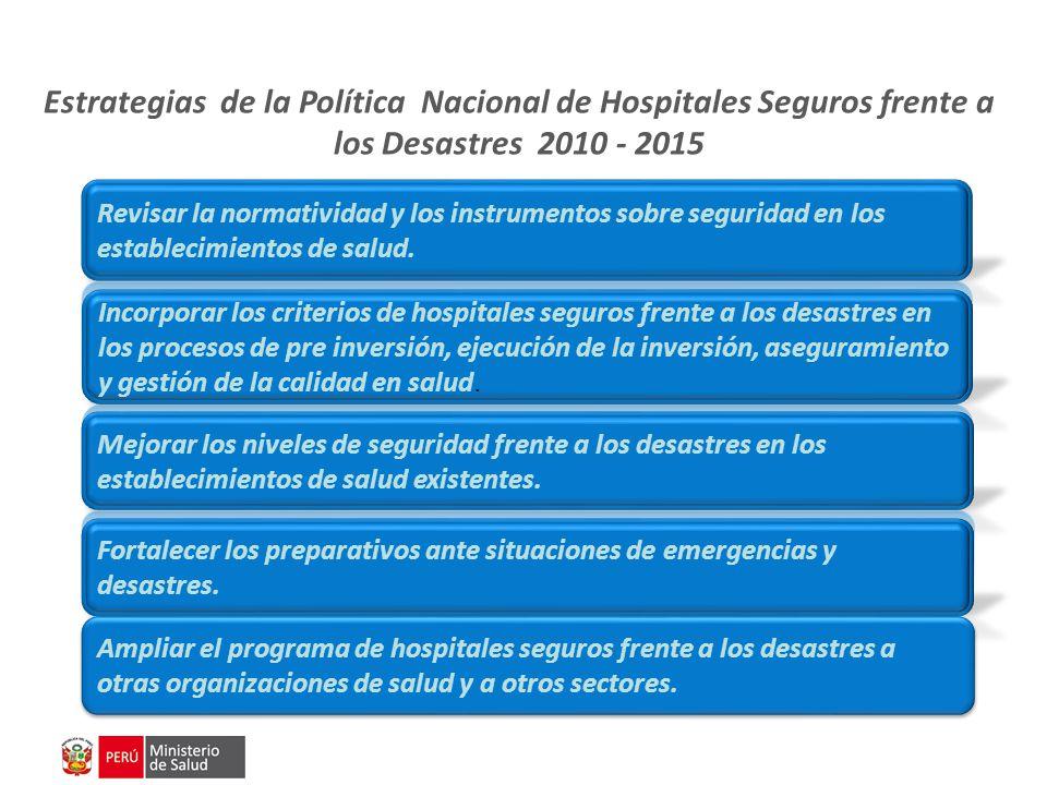 Estrategias de la Política Nacional de Hospitales Seguros frente a los Desastres 2010 - 2015 Ampliar el programa de hospitales seguros frente a los desastres a otras organizaciones de salud y a otros sectores.