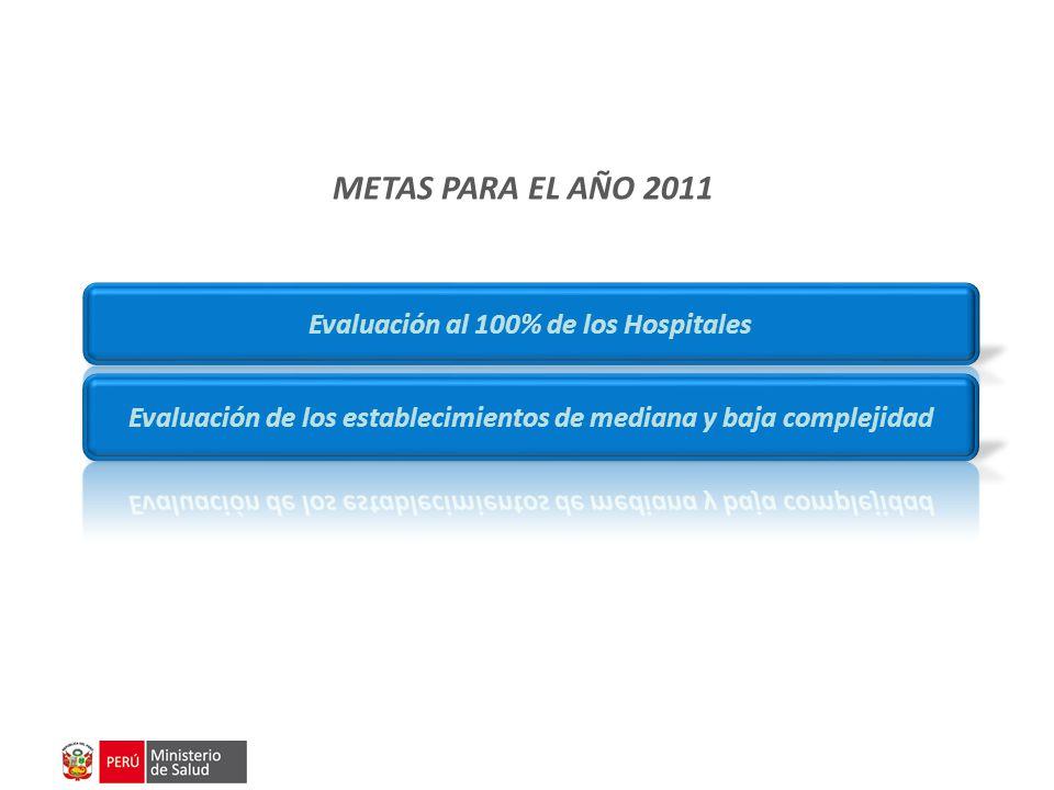 METAS PARA EL AÑO 2011