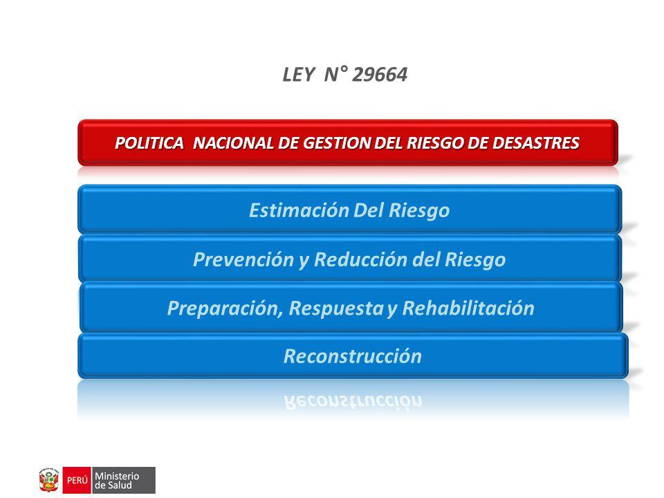 LEY N° 29664