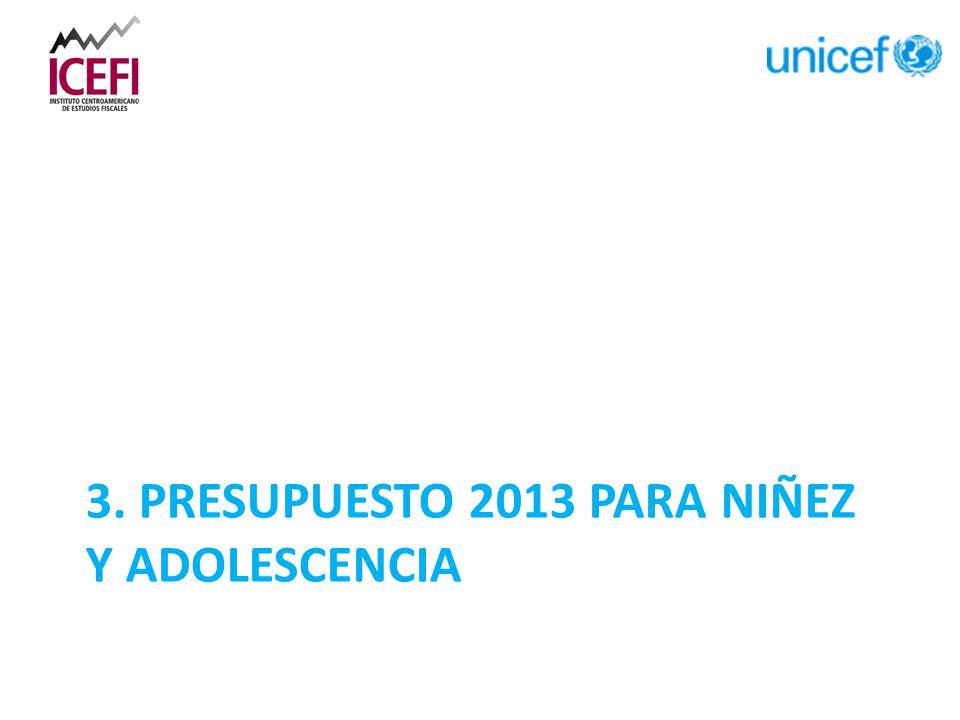 3. PRESUPUESTO 2013 PARA NIÑEZ Y ADOLESCENCIA