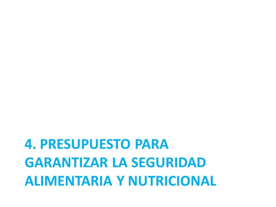 4. PRESUPUESTO PARA GARANTIZAR LA SEGURIDAD ALIMENTARIA Y NUTRICIONAL