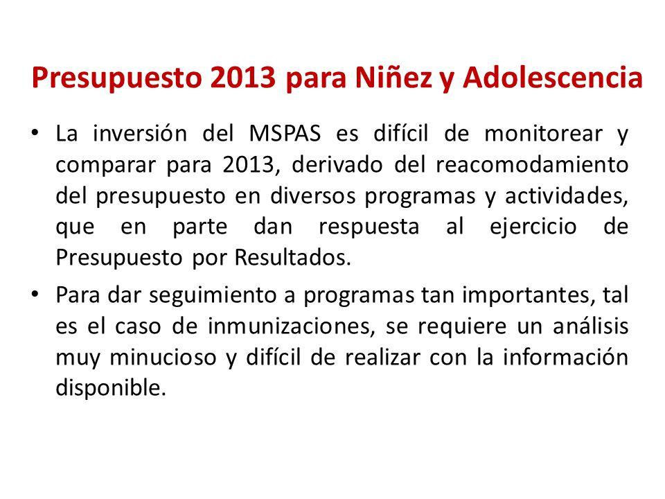 La inversión del MSPAS es difícil de monitorear y comparar para 2013, derivado del reacomodamiento del presupuesto en diversos programas y actividades, que en parte dan respuesta al ejercicio de Presupuesto por Resultados.