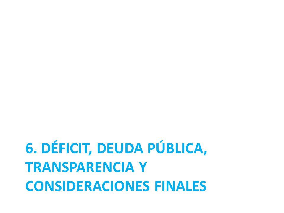 6. DÉFICIT, DEUDA PÚBLICA, TRANSPARENCIA Y CONSIDERACIONES FINALES