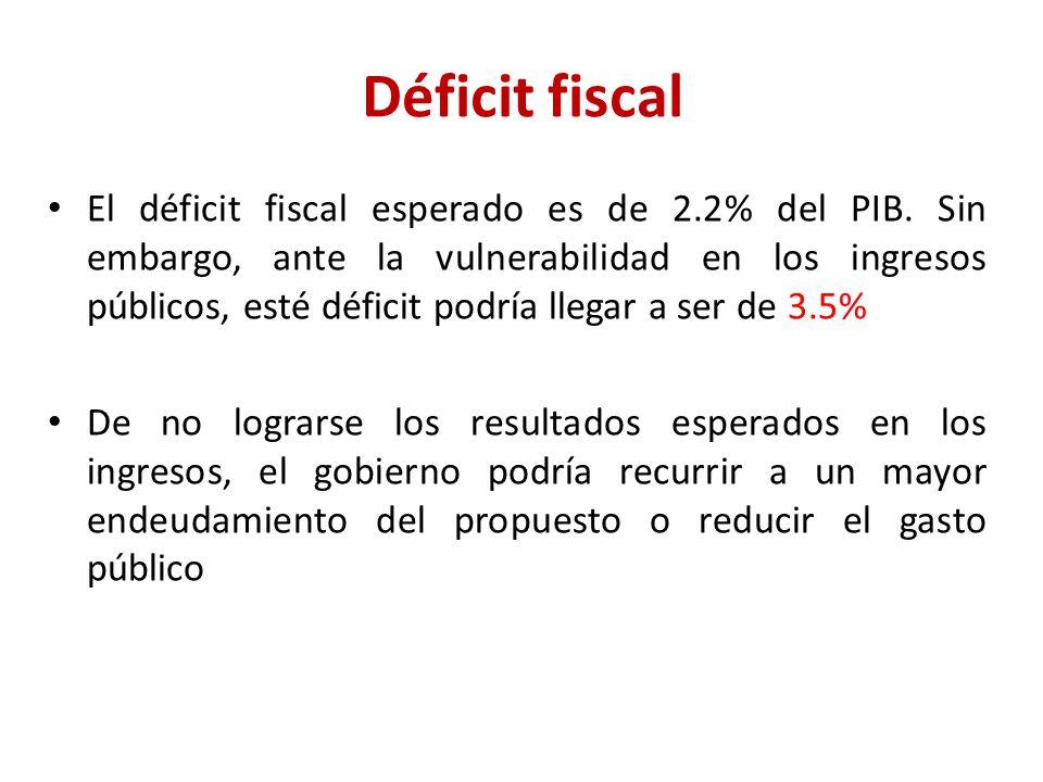 Déficit fiscal El déficit fiscal esperado es de 2.2% del PIB.