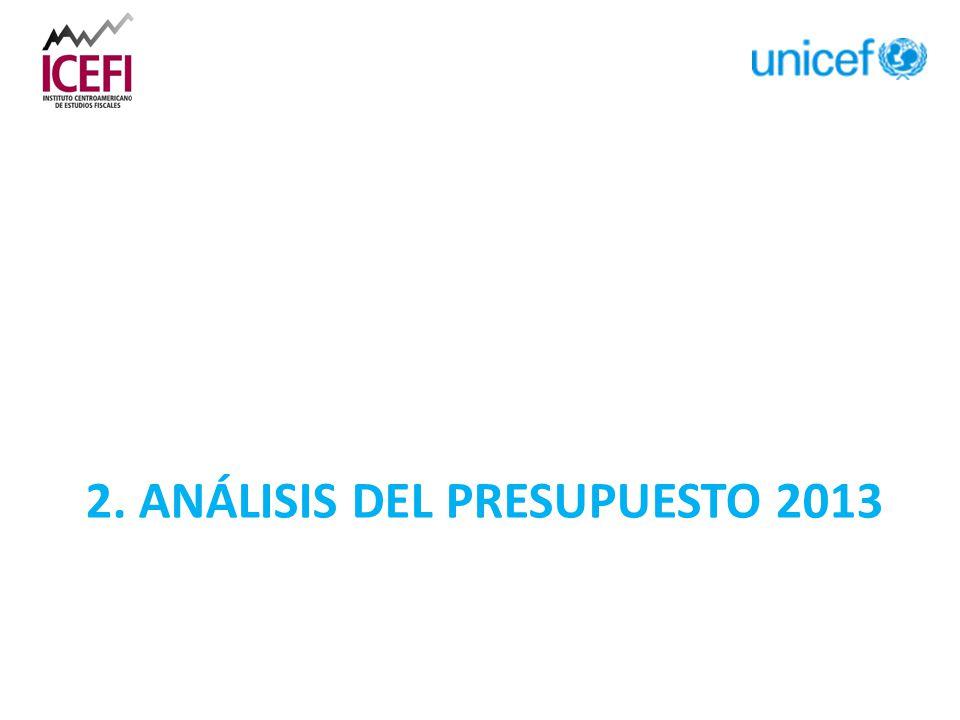 2. ANÁLISIS DEL PRESUPUESTO 2013