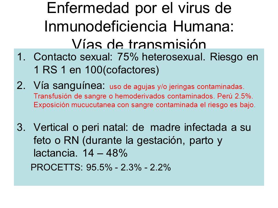 Enfermedad por el virus de Inmunodeficiencia Humana Epidemiología: –Actualmente es un pandemia, hay 30 millones de individuos portadores –Se notifican diariamente 16000 casos n –En Perú (1983) sigue una curva ascendente hasta dic-97: 6165 casos 84% varones 16% mujeres grupo etario 15-39.