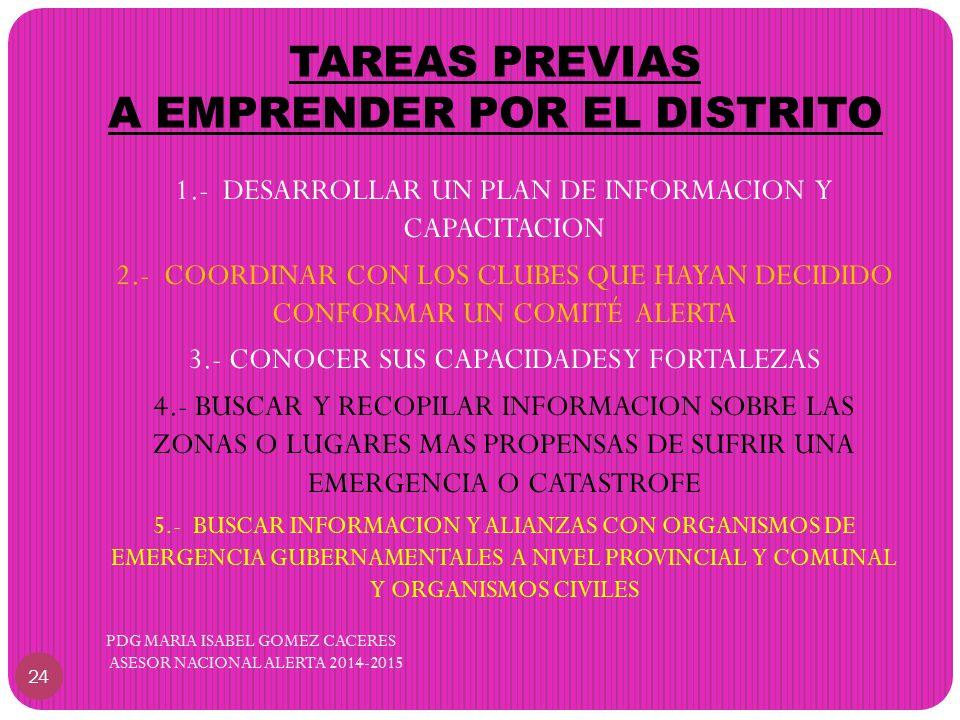 TAREAS PREVIAS A EMPRENDER POR EL DISTRITO 1.- DESARROLLAR UN PLAN DE INFORMACION Y CAPACITACION 2.- COORDINAR CON LOS CLUBES QUE HAYAN DECIDIDO CONFORMAR UN COMITÉ ALERTA 3.- CONOCER SUS CAPACIDADES Y FORTALEZAS 4.- BUSCAR Y RECOPILAR INFORMACION SOBRE LAS ZONAS O LUGARES MAS PROPENSAS DE SUFRIR UNA EMERGENCIA O CATASTROFE 5.- BUSCAR INFORMACION Y ALIANZAS CON ORGANISMOS DE EMERGENCIA GUBERNAMENTALES A NIVEL PROVINCIAL Y COMUNAL Y ORGANISMOS CIVILES 24 PDG MARIA ISABEL GOMEZ CACERES ASESOR NACIONAL ALERTA 2014-2015