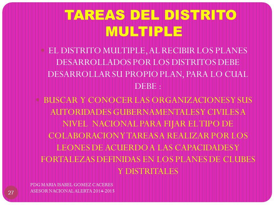 TAREAS DEL DISTRITO MULTIPLE EL DISTRITO MULTIPLE, AL RECIBIR LOS PLANES DESARROLLADOS POR LOS DISTRITOS DEBE DESARROLLAR SU PROPIO PLAN, PARA LO CUAL DEBE : BUSCAR Y CONOCER LAS ORGANIZACIONES Y SUS AUTORIDADES GUBERNAMENTALES Y CIVILES A NIVEL NACIONAL PARA FIJAR EL TIPO DE COLABORACION Y TAREAS A REALIZAR POR LOS LEONES DE ACUERDO A LAS CAPACIDADES Y FORTALEZAS DEFINIDAS EN LOS PLANES DE CLUBES Y DISTRITALES 27 PDG MARIA ISABEL GOMEZ CACERES ASESOR NACIONAL ALERTA 2014-2015