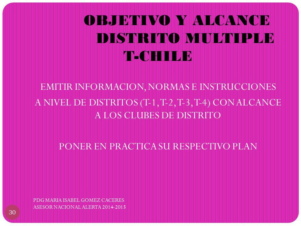 OBJETIVO Y ALCANCE DISTRITO MULTIPLE T-CHILE PDG MARIA ISABEL GOMEZ CACERES ASESOR NACIONAL ALERTA 2014-2015 30 EMITIR INFORMACION, NORMAS E INSTRUCCIONES A NIVEL DE DISTRITOS (T-1, T-2, T-3, T-4) CON ALCANCE A LOS CLUBES DE DISTRITO PONER EN PRACTICA SU RESPECTIVO PLAN