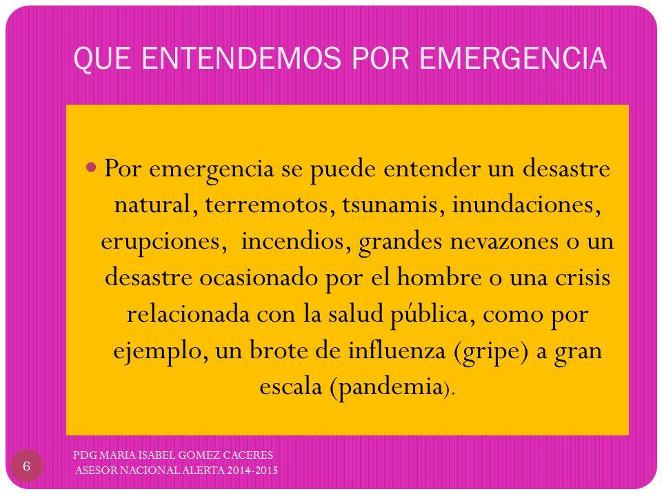 QUE ENTENDEMOS POR EMERGENCIA Por emergencia se puede entender un desastre natural, terremotos, tsunamis, inundaciones, erupciones, incendios, grandes nevazones o un desastre ocasionado por el hombre o una crisis relacionada con la salud pública, como por ejemplo, un brote de influenza (gripe) a gran escala (pandemia ).