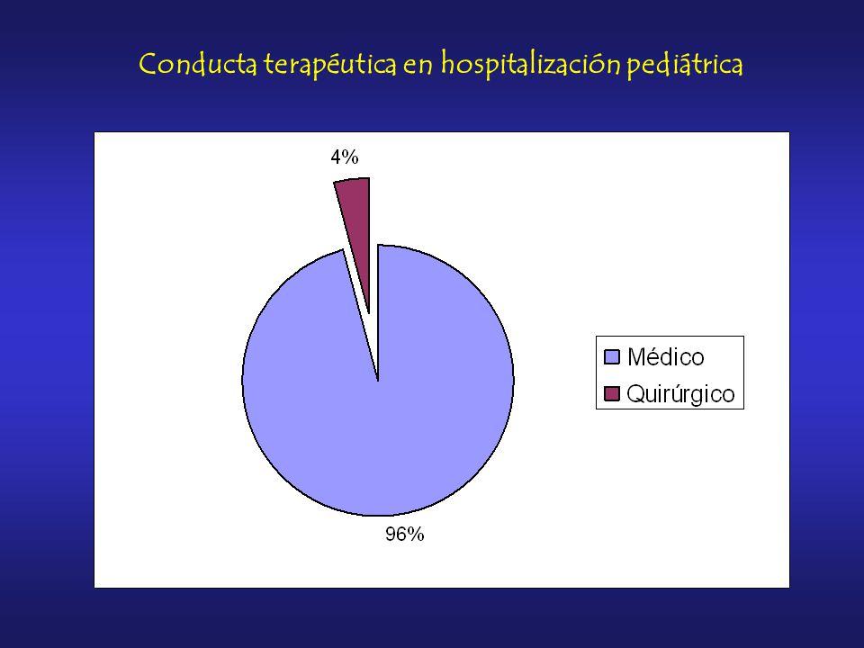 Conducta terapéutica en hospitalización pediátrica