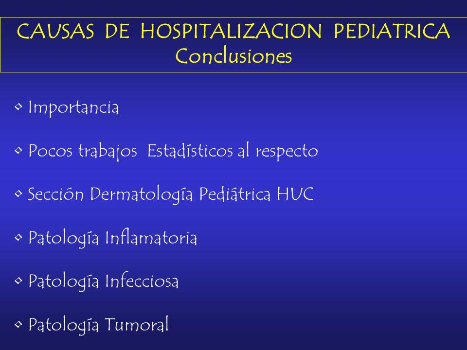 CAUSAS DE HOSPITALIZACION PEDIATRICA Conclusiones Importancia Pocos trabajos Estadísticos al respecto Sección Dermatología Pediátrica HUC Patología Inflamatoria Patología Infecciosa Patología Tumoral