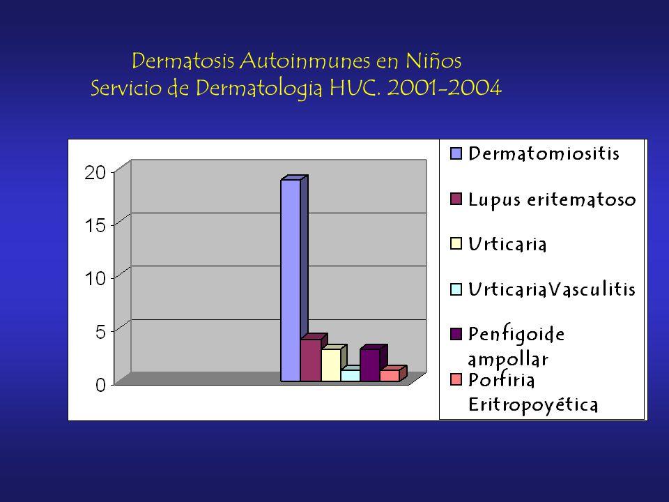 Dermatosis Autoinmunes en Niños Servicio de Dermatologia HUC. 2001-2004