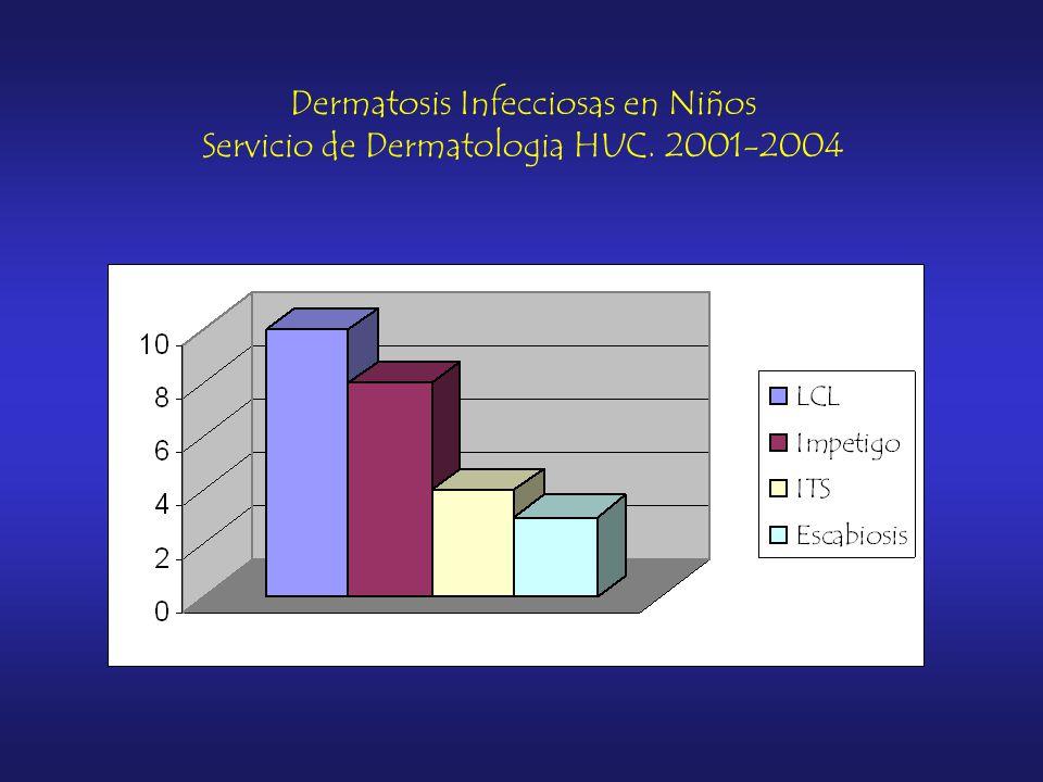 Dermatosis Infecciosas en Niños Servicio de Dermatologia HUC. 2001-2004