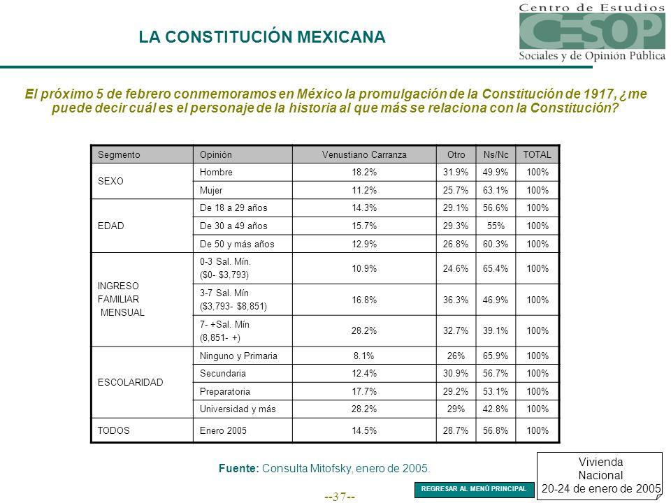--37-- LA CONSTITUCIÓN MEXICANA El próximo 5 de febrero conmemoramos en México la promulgación de la Constitución de 1917, ¿me puede decir cuál es el personaje de la historia al que más se relaciona con la Constitución.