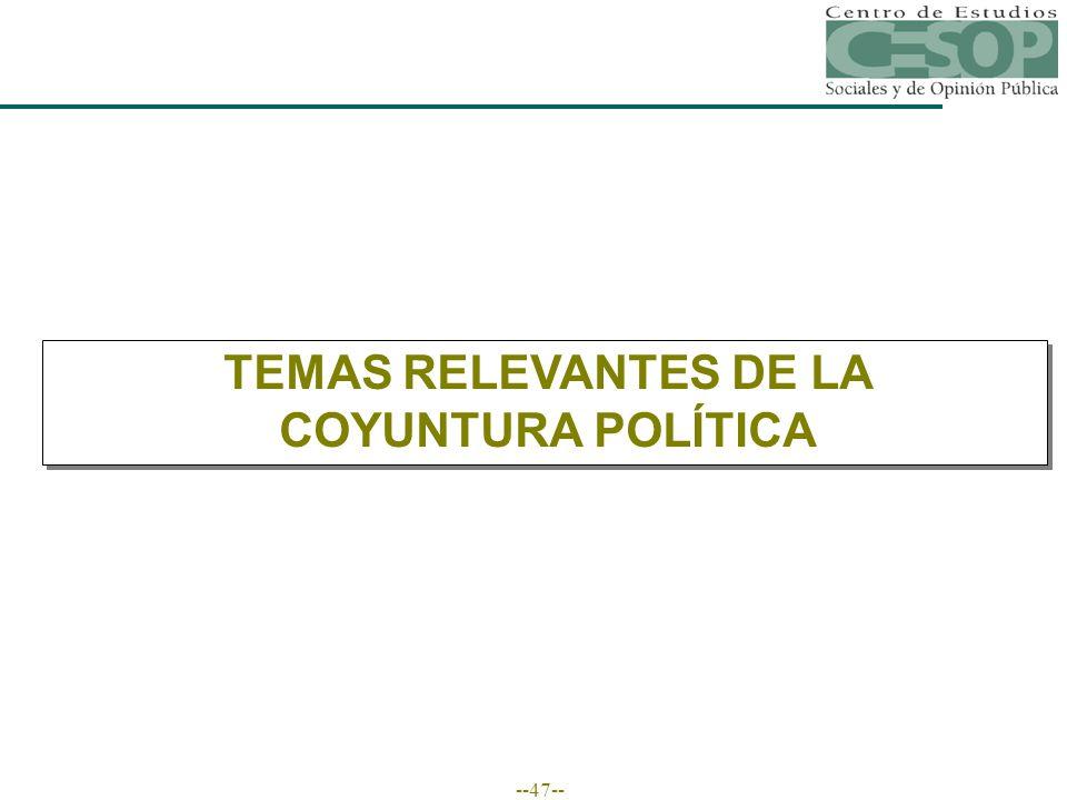 --47-- TEMAS RELEVANTES DE LA COYUNTURA POLÍTICA
