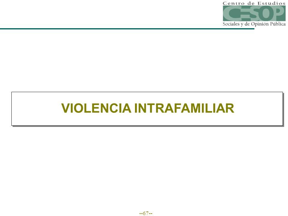 --67-- VIOLENCIA INTRAFAMILIAR