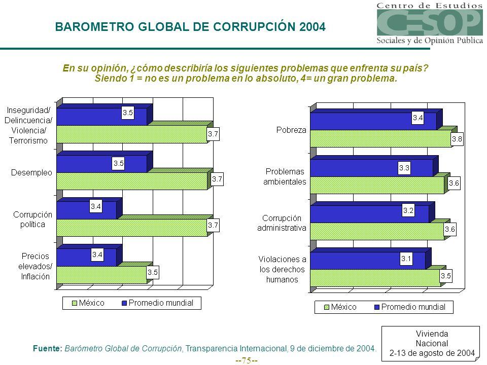 --75-- BAROMETRO GLOBAL DE CORRUPCIÓN 2004 En su opinión, ¿cómo describiría los siguientes problemas que enfrenta su país.
