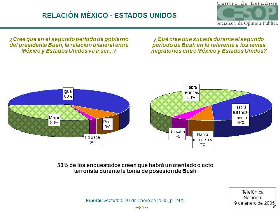 --85-- RELACIÓN MÉXICO - ESTADOS UNIDOS ¿Cree que en el segundo periodo de gobierno del presidente Bush, la relación bilateral entre México y Estados Unidos va a ser....