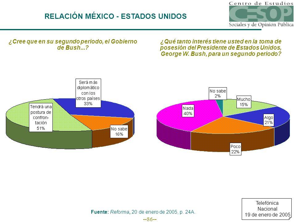 --86-- RELACIÓN MÉXICO - ESTADOS UNIDOS ¿Cree que en su segundo periodo, el Gobierno de Bush....