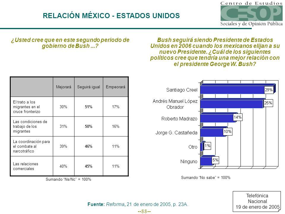--88-- RELACIÓN MÉXICO - ESTADOS UNIDOS ¿Usted cree que en este segundo periodo de gobierno de Bush....
