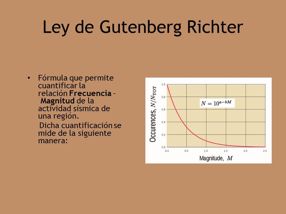 Ley de Gutenberg Richter Fórmula que permite cuantificar la relación Frecuencia - Magnitud de la actividad sísmica de una región.