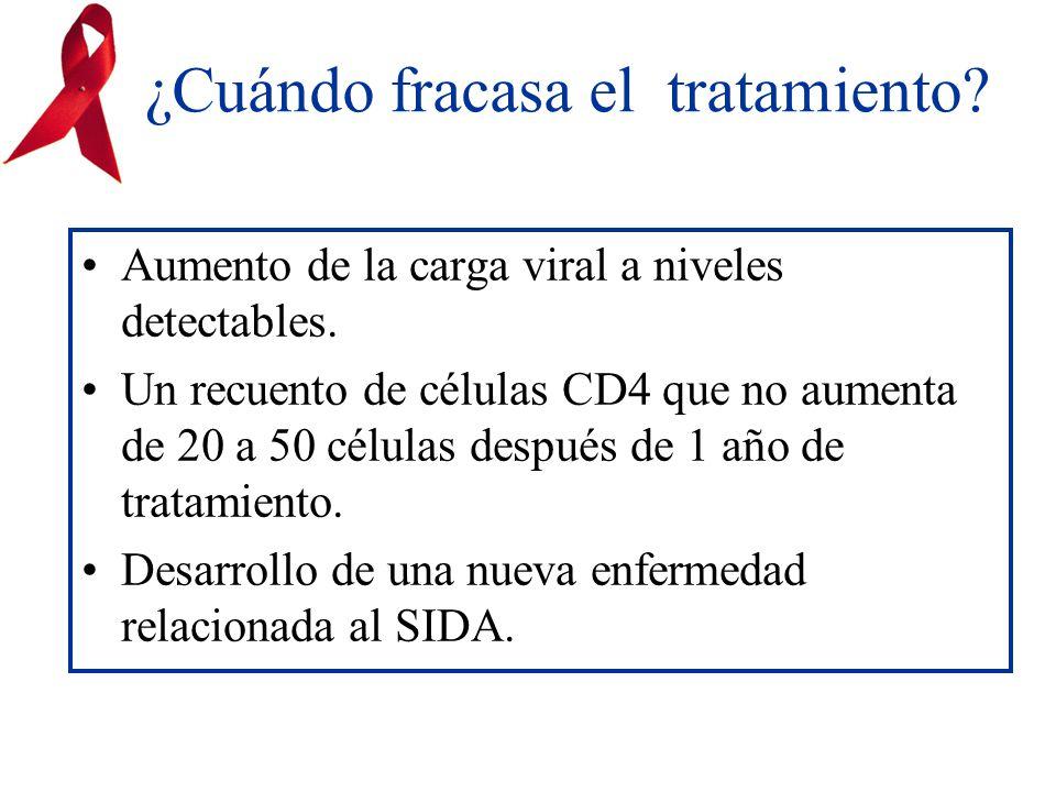 ¿Cuándo fracasa el tratamiento. Aumento de la carga viral a niveles detectables.