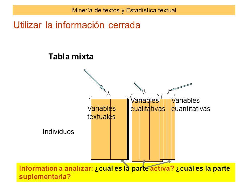 Utilizar la información cerrada Individuos Information a analizar: ¿cuál es la parte activa.