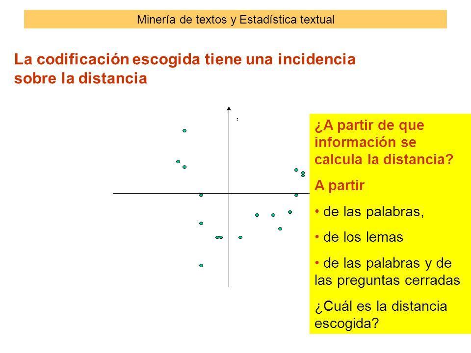   1 La codificación escogida tiene una incidencia sobre la distancia ¿A partir de que información se calcula la distancia.