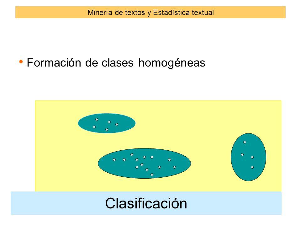 Formación de clases homogéneas Clasificación Minería de textos y Estadística textual