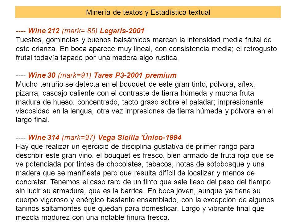 ---- Wine 212 (mark= 85) Legaris-2001 Tuestes, gominolas y buenos balsámicos marcan la intensidad media frutal de este crianza.