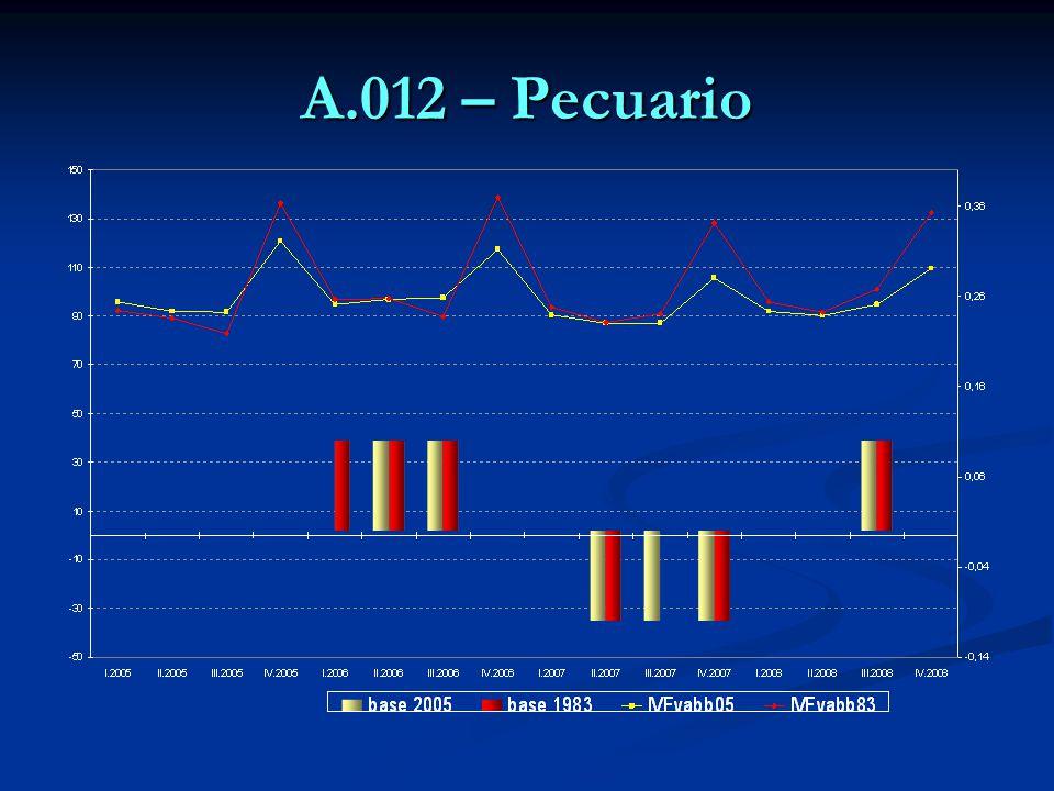 A.012 – Pecuario