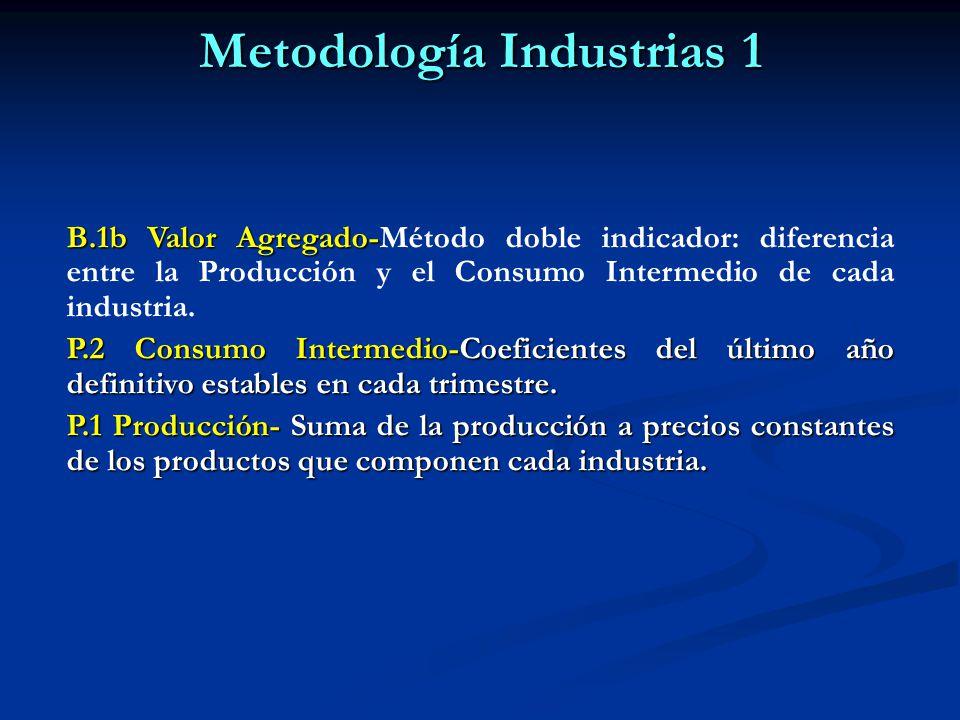 Metodología Industrias 1 B.1b Valor Agregado- B.1b Valor Agregado-Método doble indicador: diferencia entre la Producción y el Consumo Intermedio de cada industria.
