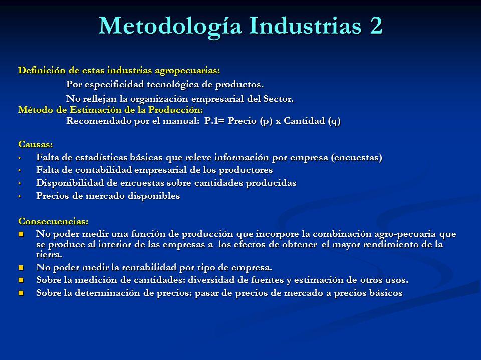 Definición de estas industrias agropecuarias: Por especificidad tecnológica de productos.